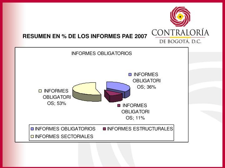 RESUMEN EN % DE LOS INFORMES PAE 2007