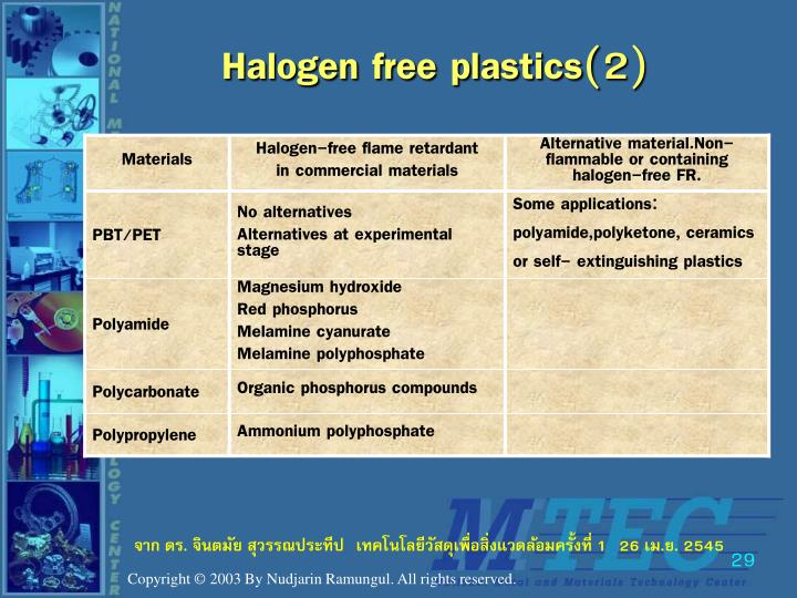 Halogen free plastics(2)