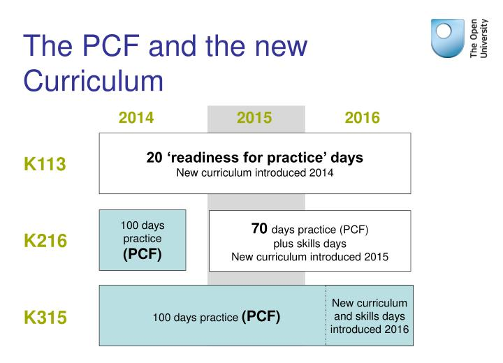 The PCF and the new