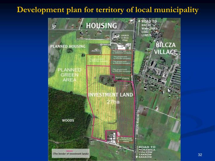 Development plan for territory of local municipality