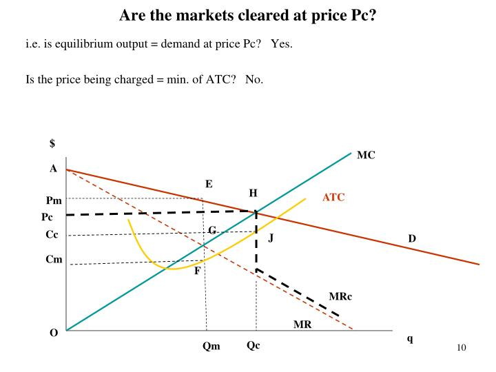 Are the markets cleared at price Pc?