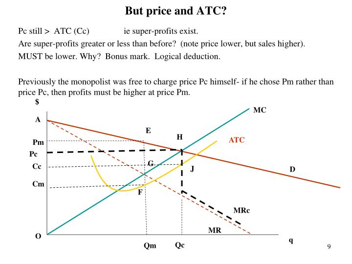 But price and ATC?