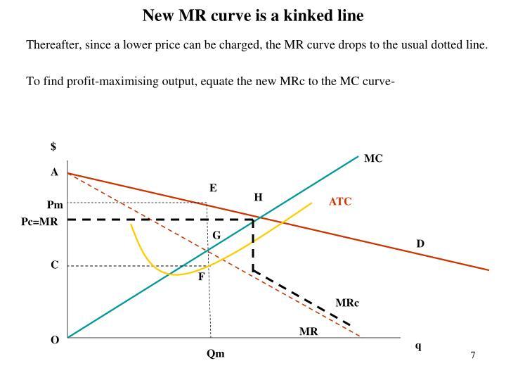 New MR curve is a kinked line