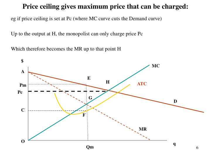 Price ceiling gives maximum price that can be charged: