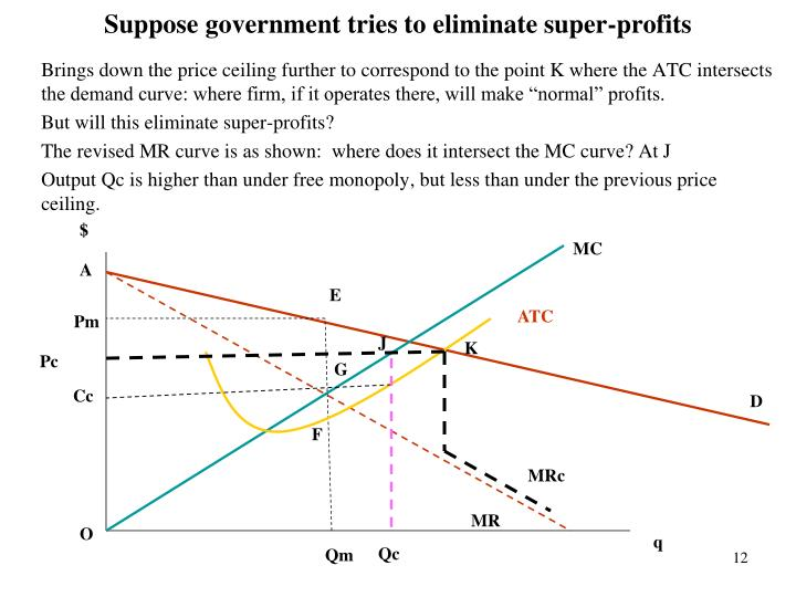 Suppose government tries to eliminate super-profits