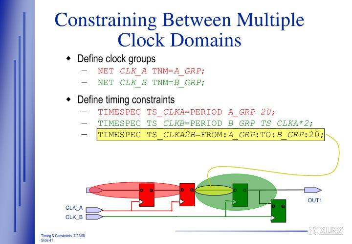 Constraining Between Multiple Clock Domains