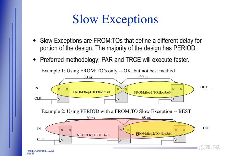 Slow Exceptions