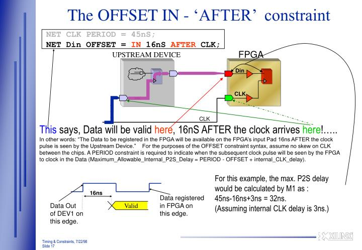 The OFFSET IN - 'AFTER'  constraint