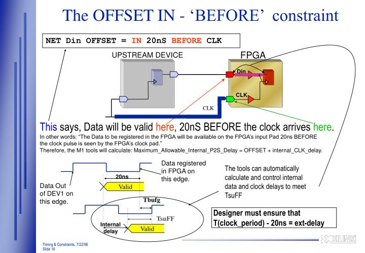 The OFFSET IN - 'BEFORE'  constraint