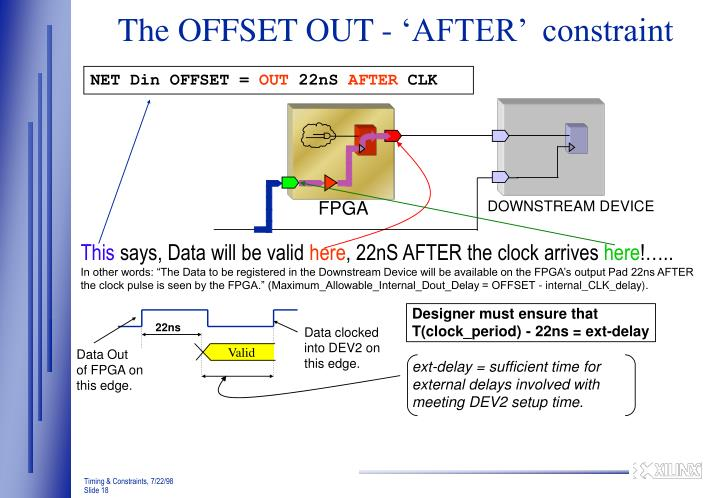 The OFFSET OUT - 'AFTER'  constraint