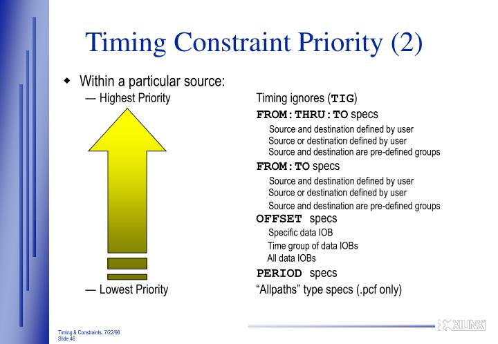 Timing Constraint Priority (2)