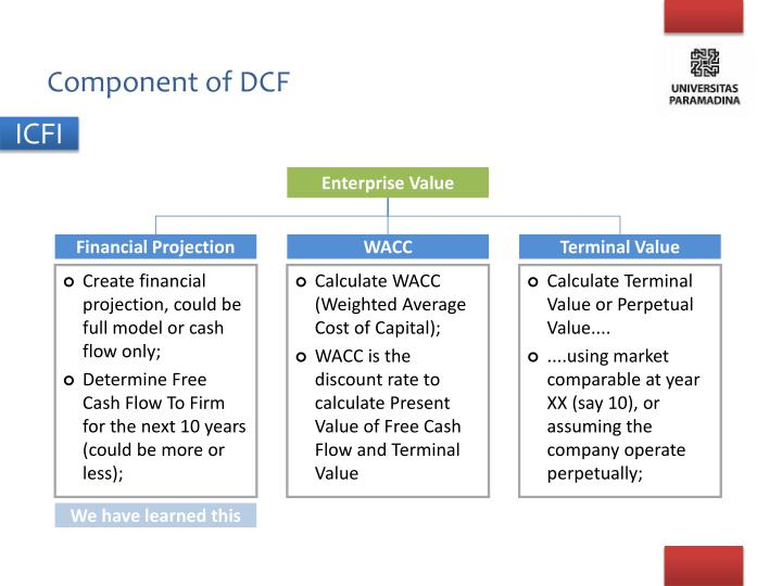 Component of DCF