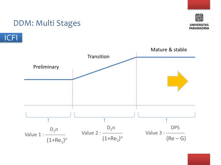 DDM: Multi Stages