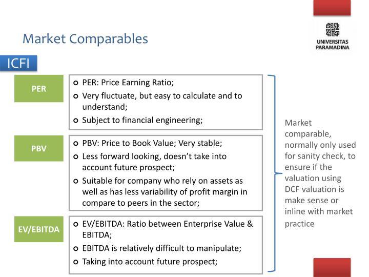 Market Comparables