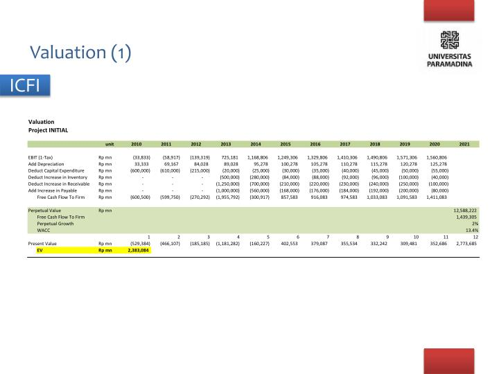 Valuation (1)