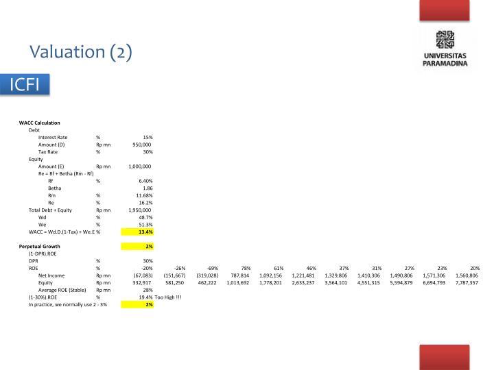 Valuation (2)