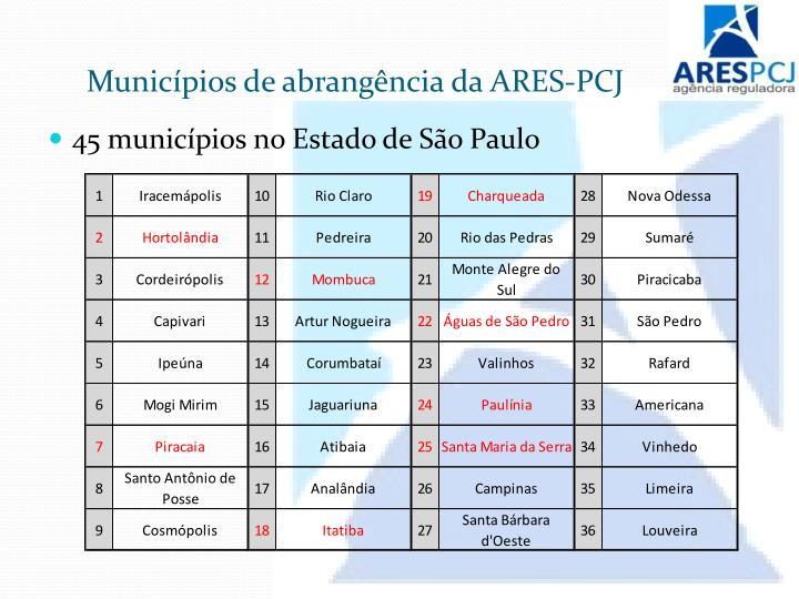 Municípios de abrangência da ARES-PCJ