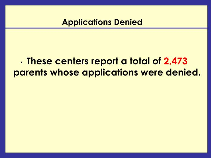 Applications Denied