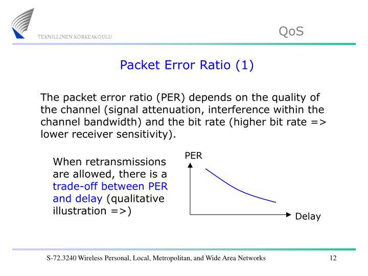 Packet Error Ratio (1)