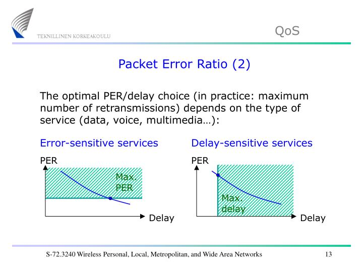 Packet Error Ratio (2)