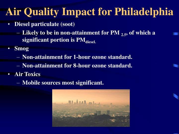 Air Quality Impact for Philadelphia