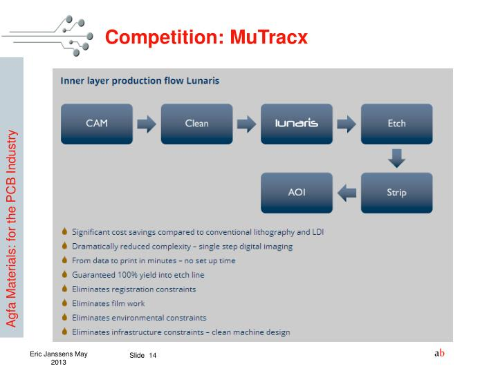 Competition: MuTracx