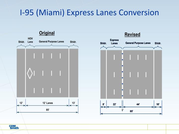 I-95 (Miami) Express Lanes Conversion