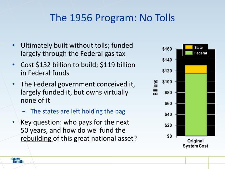 The 1956 Program: No Tolls