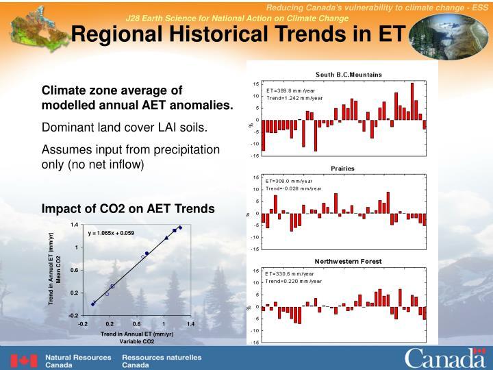 Regional Historical Trends in ET