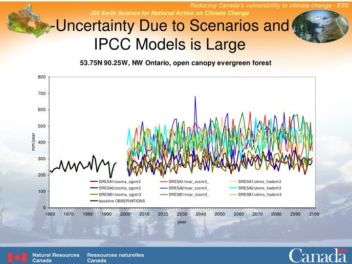 -Uncertainty Due to Scenarios and IPCC Models is Large