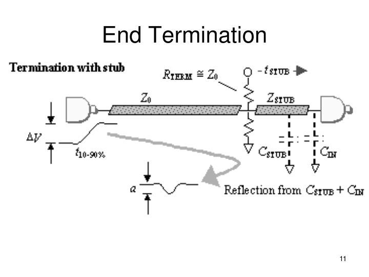 End Termination