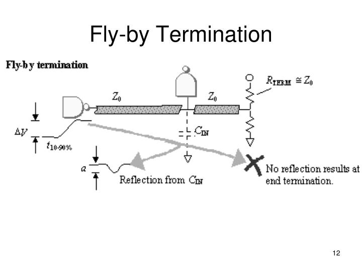 Fly-by Termination