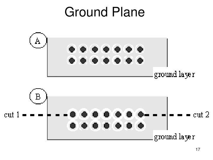 Ground Plane