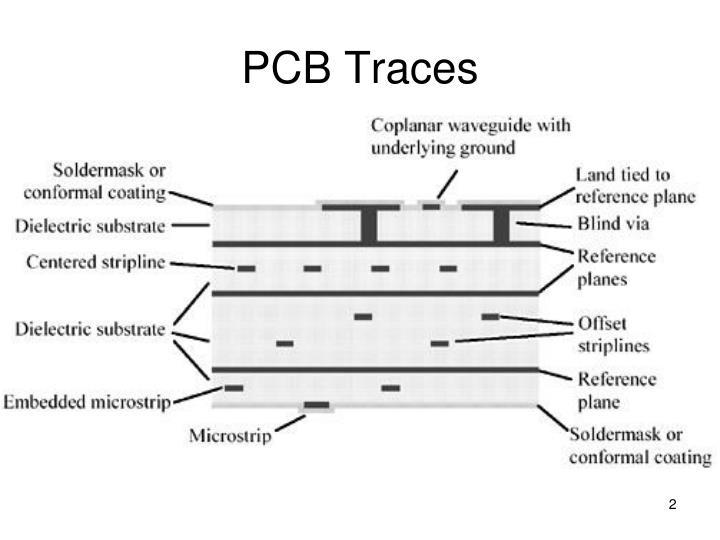 Pcb traces1