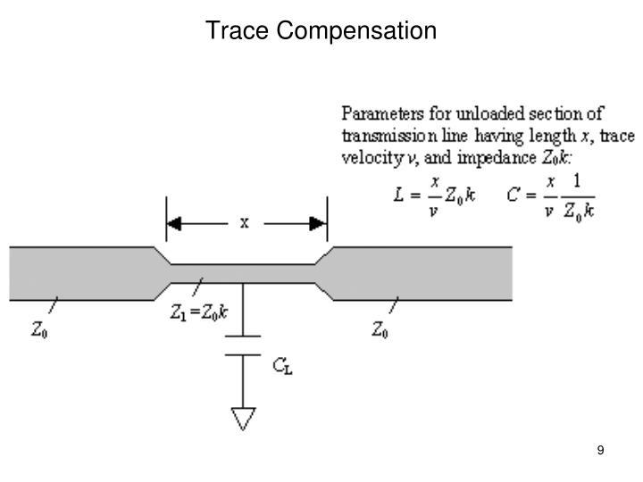 Trace Compensation