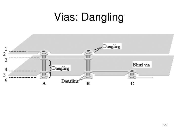Vias: Dangling