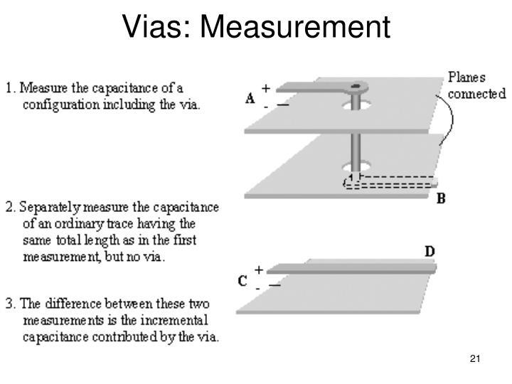 Vias: Measurement