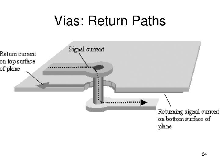 Vias: Return Paths