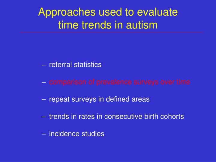 Approaches used to evaluate