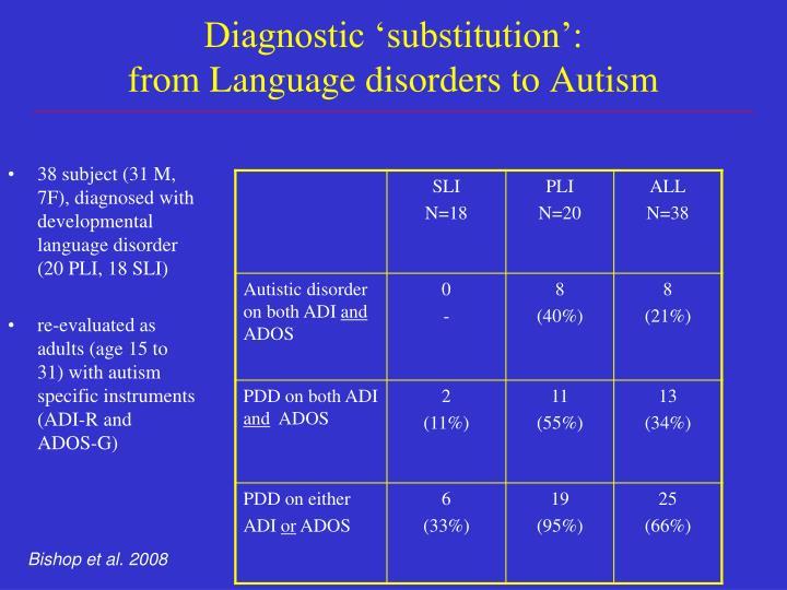 Diagnostic 'substitution':