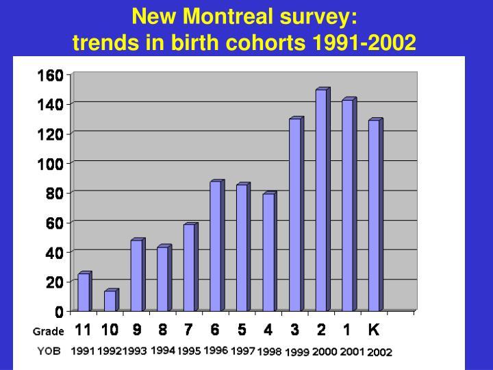 New Montreal survey: