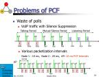 problems of pcf
