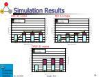 simulation results4