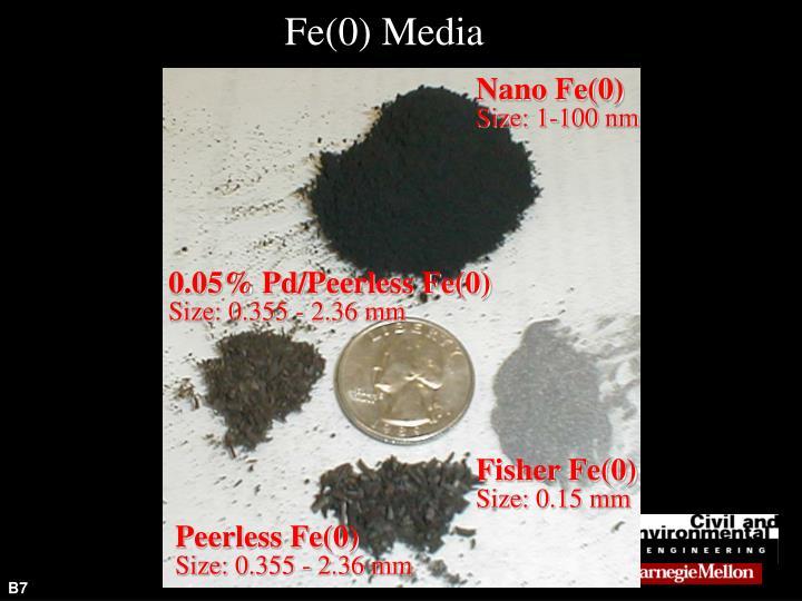 Nano Fe(0)