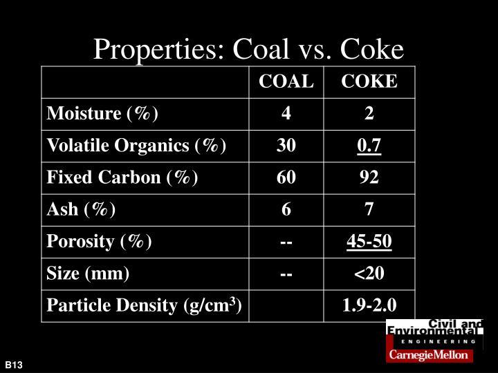 Properties: Coal vs. Coke