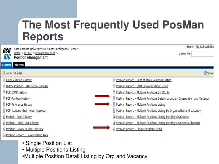 The Most Frequently Used PosMan Reports