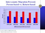 inter county migration percent person based vs return based