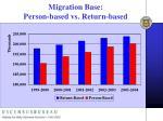migration base person based vs return based