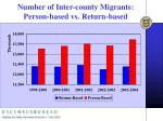 number of inter county migrants person based vs return based