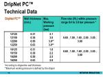 dripnet pc technical data